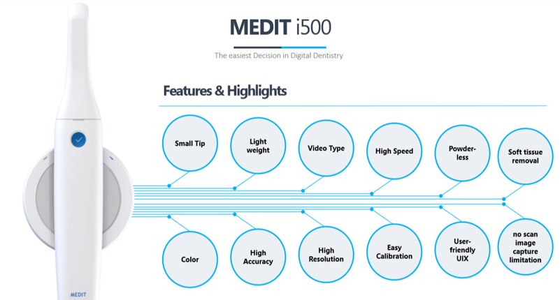Medit i500 Features
